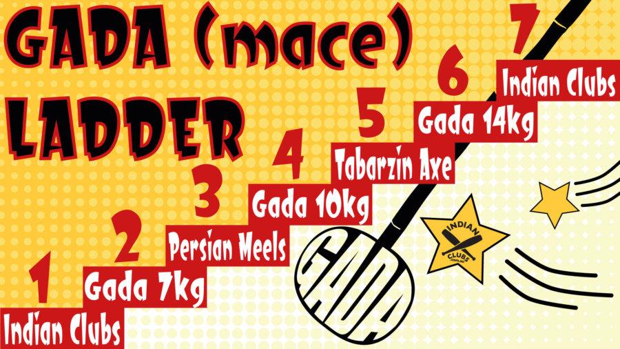 Gada Mace ladder style workout